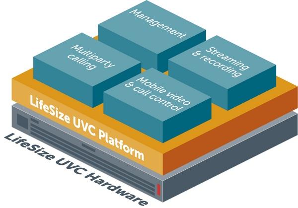 UVC Infrastruktur Bundles